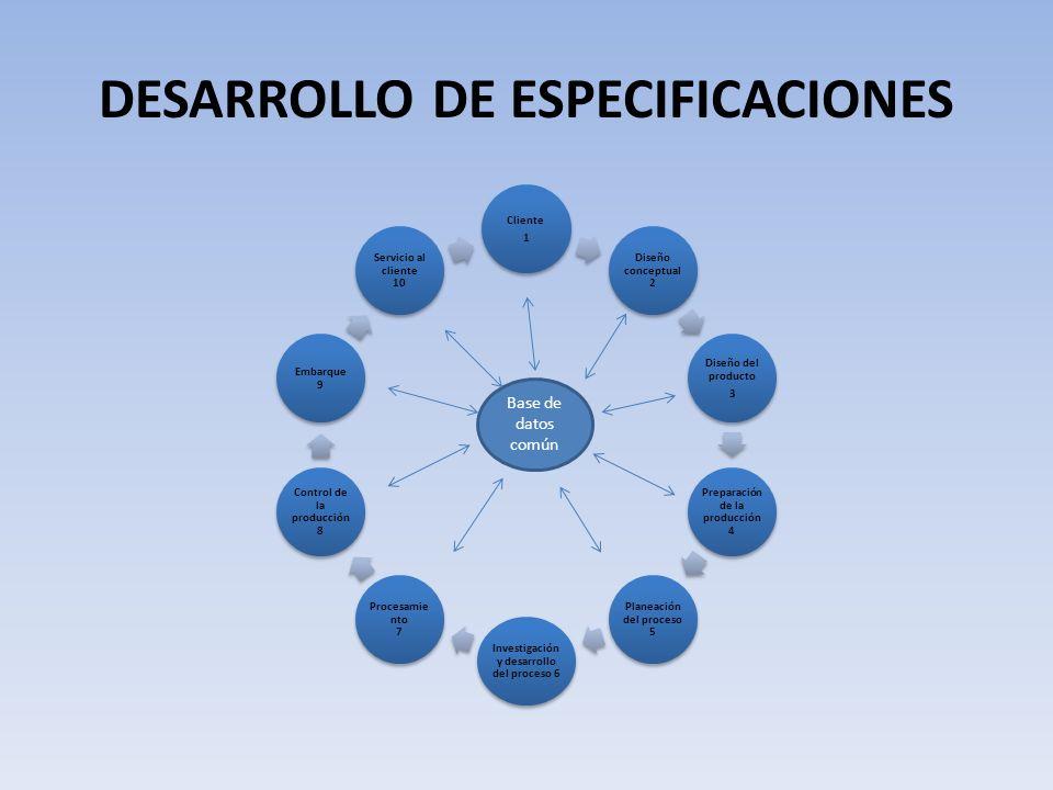 Los equipos CAM se basan en una serie de códigos numéricos, almacenados en archivos informáticos, para controlar las tareas de fabricación.