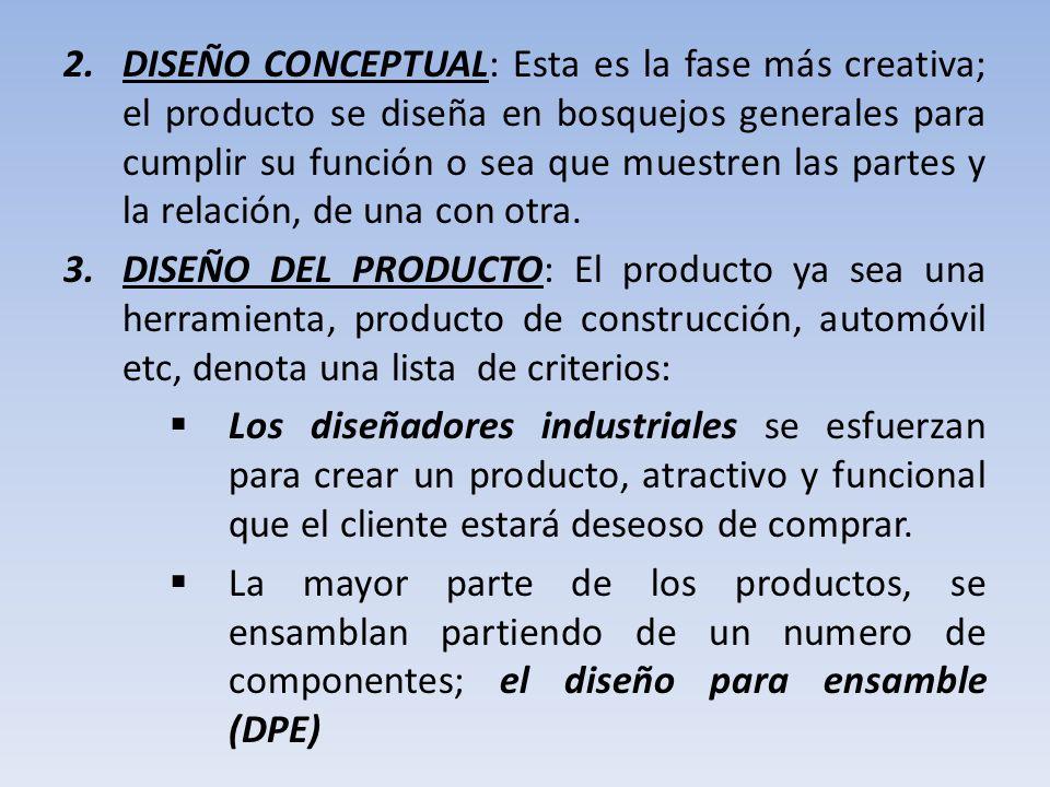 DESARROLLO DE ESPECIFICACIONES Cliente 1 Diseño conceptual 2 Diseño del producto 3 Preparación de la producción 4 Planeación del proceso 5 Investigación y desarrollo del proceso 6 Procesamie nto 7 Control de la producción 8 Embarque 9 Servicio al cliente 10 Base de datos común
