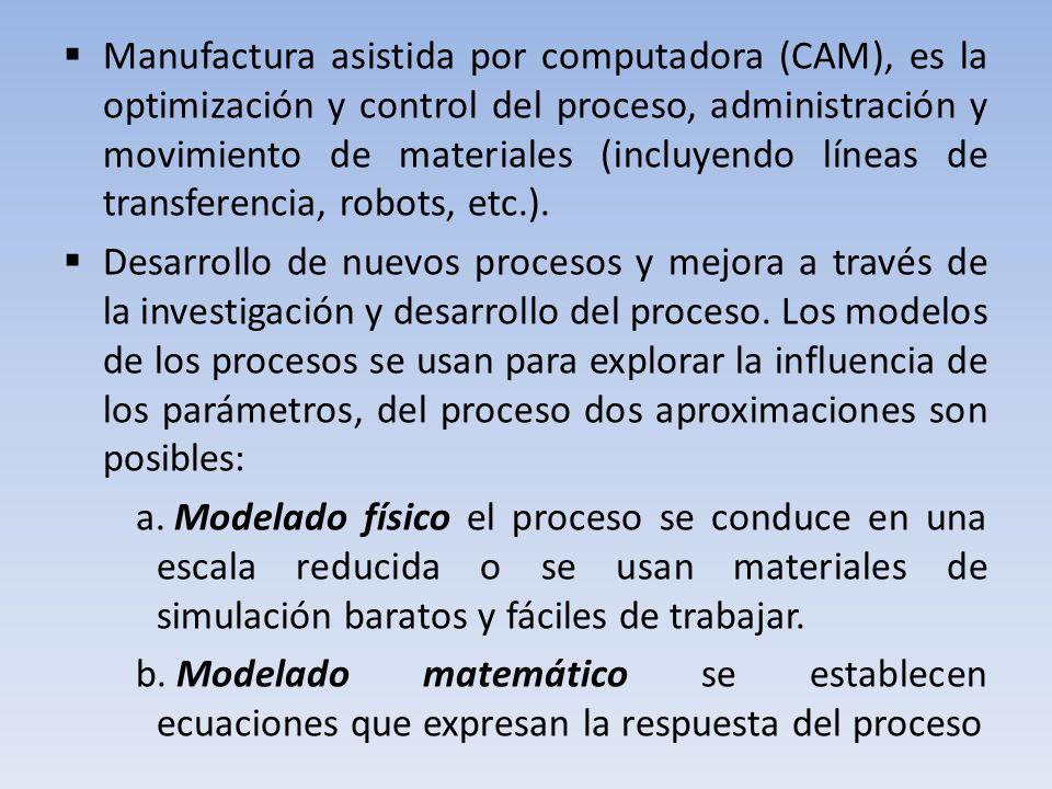 El mejor proceso se selecciona, se optimiza la calidad y las propiedades del producto terminado, los procesos se miden a través de pruebas de laboratorio.