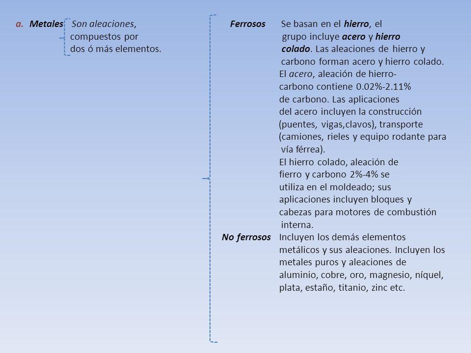 MATERIALES EN LA MANUFACTURA La mayor parte de los materiales se clasifican en una de tres categorías básicas: 1.Metales 2.Cerámicos 3.