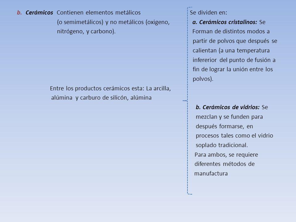 a.Metales Son aleaciones, Ferrosos Se basan en el hierro, el compuestos por grupo incluye acero y hierro dos ó más elementos.