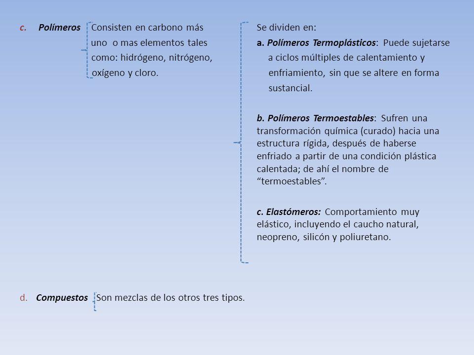 b.Cerámicos Contienen elementos metálicos Se dividen en: (o semimetálicos) y no metálicos (oxigeno, a.