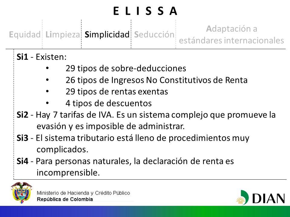 Si1 - Existen: 29 tipos de sobre-deducciones 26 tipos de Ingresos No Constitutivos de Renta 29 tipos de rentas exentas 4 tipos de descuentos Si2 - Hay 7 tarifas de IVA.