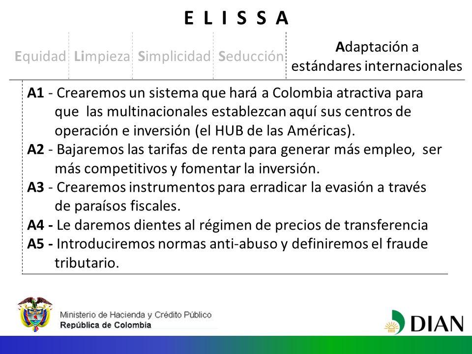 A1 - Crearemos un sistema que hará a Colombia atractiva para que las multinacionales establezcan aquí sus centros de operación e inversión (el HUB de las Américas).