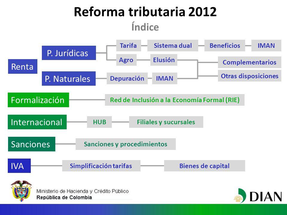 Reforma tributaria 2012 Índice IVA Formalización P.