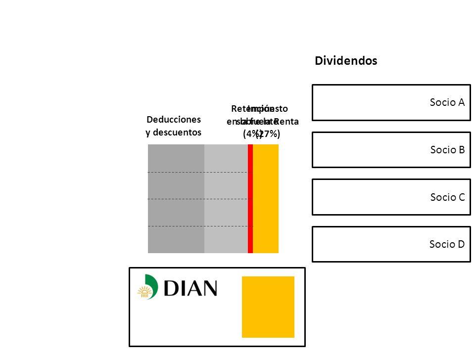 Dividendos Socio A Socio B Socio C Socio D Deducciones y descuentos Impuesto sobre la Renta (27%) Retención en la fuente (4%)