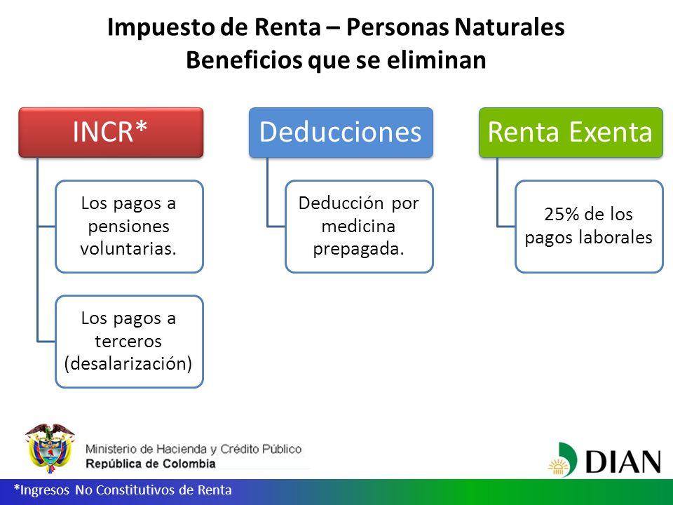 Impuesto de Renta – Personas Naturales Beneficios que se eliminan *Ingresos No Constitutivos de Renta