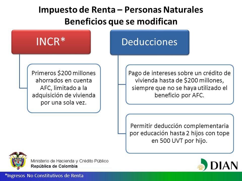 Impuesto de Renta – Personas Naturales Beneficios que se modifican *Ingresos No Constitutivos de Renta