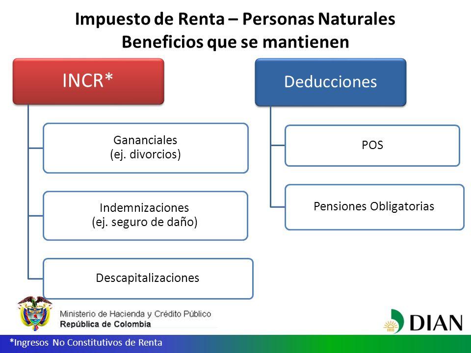 Impuesto de Renta – Personas Naturales Beneficios que se mantienen *Ingresos No Constitutivos de Renta
