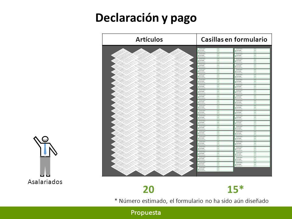 ArtículosCasillas en formulario Asalariados Declaración y pago 51842015* * Número estimado, el formulario no ha sido aún diseñado Propuesta