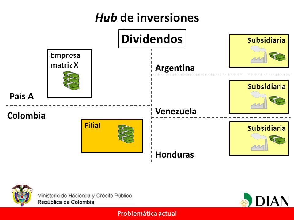 Empresa matriz X Filial Honduras Venezuela Argentina Subsidiaria Hub de inversiones Subsidiaria País A Inversión Colombia País A Dividendos Problemáti