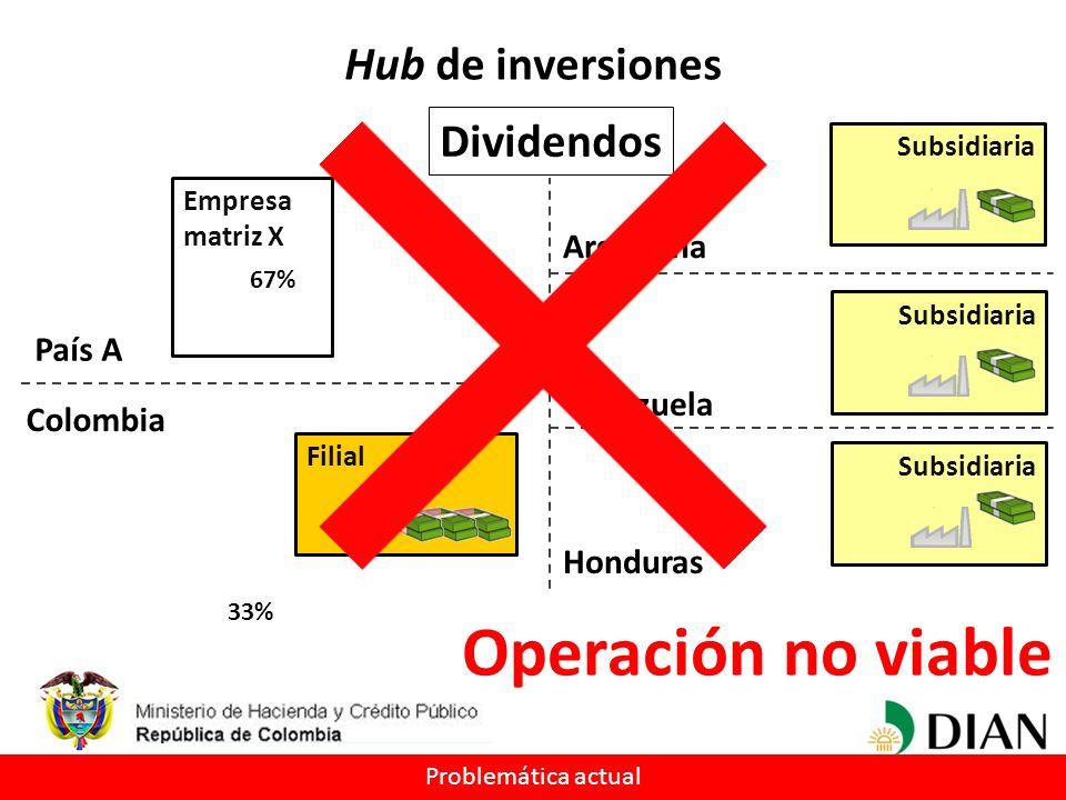 Hub de inversiones Dividendos Honduras Venezuela Argentina Subsidiaria Empresa matriz X Subsidiaria Filial Colombia País A 33% Operación no viable 67%