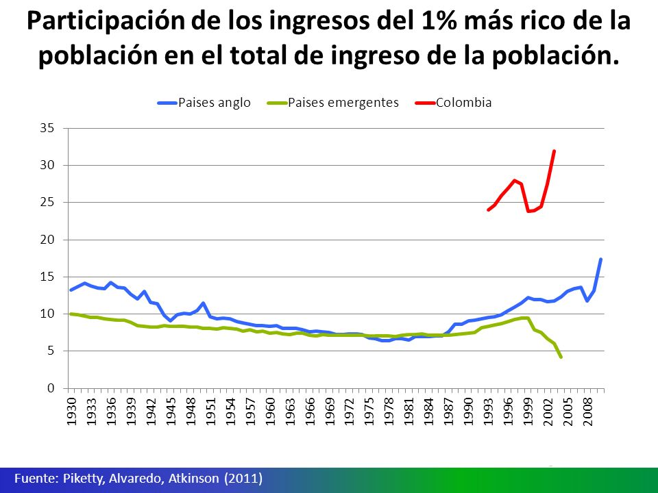 IVA en bienes de capital Producción nacional Importación Ordinaria Temporal de largo plazo.