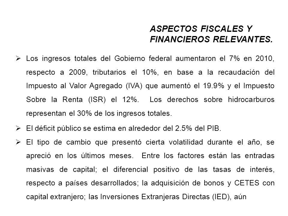 cuando no siempre se destinan a nuevas empresas; sino a la compra de las ya existentes (la Cervecería Cuauhtémoc – Moctezuma, por la Heineken, un monto de 7 mil millones de dólares).