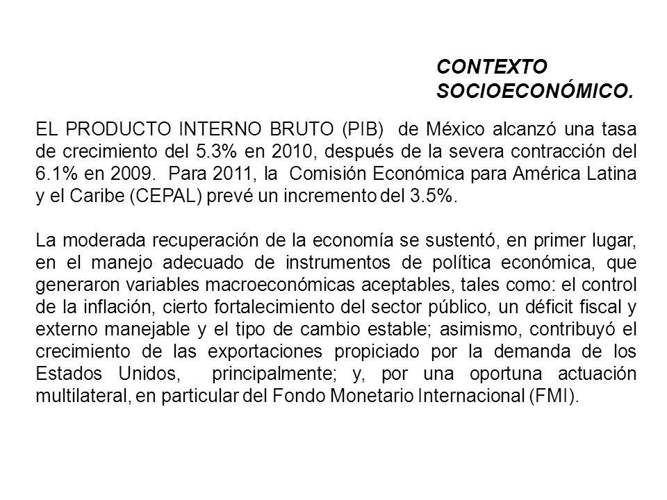 EL PRODUCTO INTERNO BRUTO (PIB) de México alcanzó una tasa de crecimiento del 5.3% en 2010, después de la severa contracción del 6.1% en 2009.