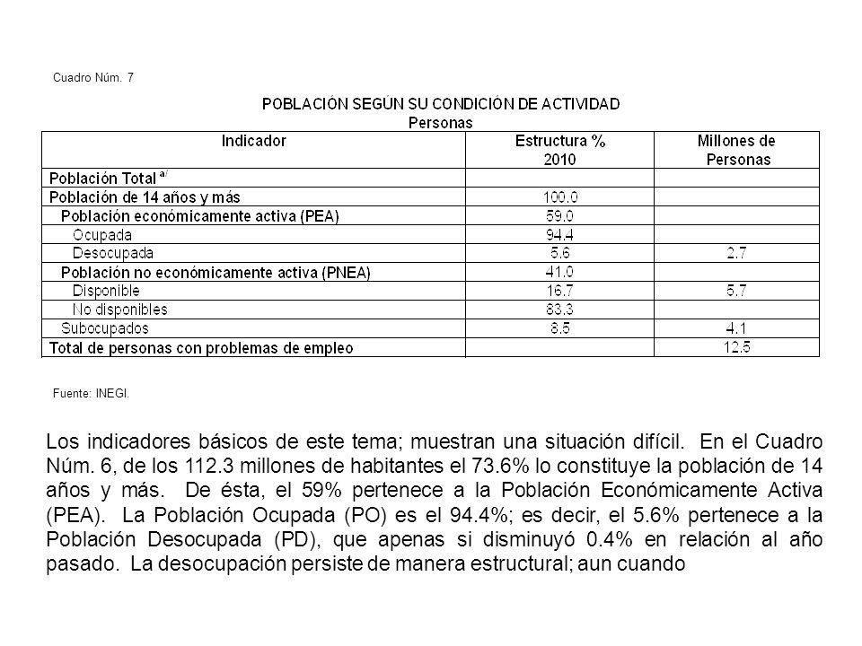 las declaraciones oficiales afirman que la inscripción de trabajadores en el Instituto Mexicano del Seguro Social (IMSS) ascendió a 730 mil.
