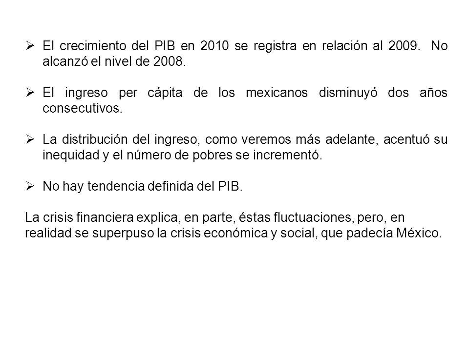 ESTRUCTURA DE LA ECONOMÍA.Cuadro Núm. 2 Fuente: INEGI.- Sistema de Cuentas Nacionales..