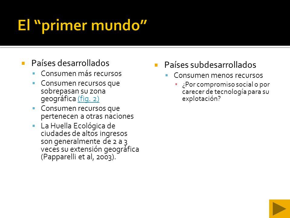 Países desarrollados Consumen más recursos Consumen recursos que sobrepasan su zona geográfica (fig. 2)(fig. 2) Consumen recursos que pertenecen a otr