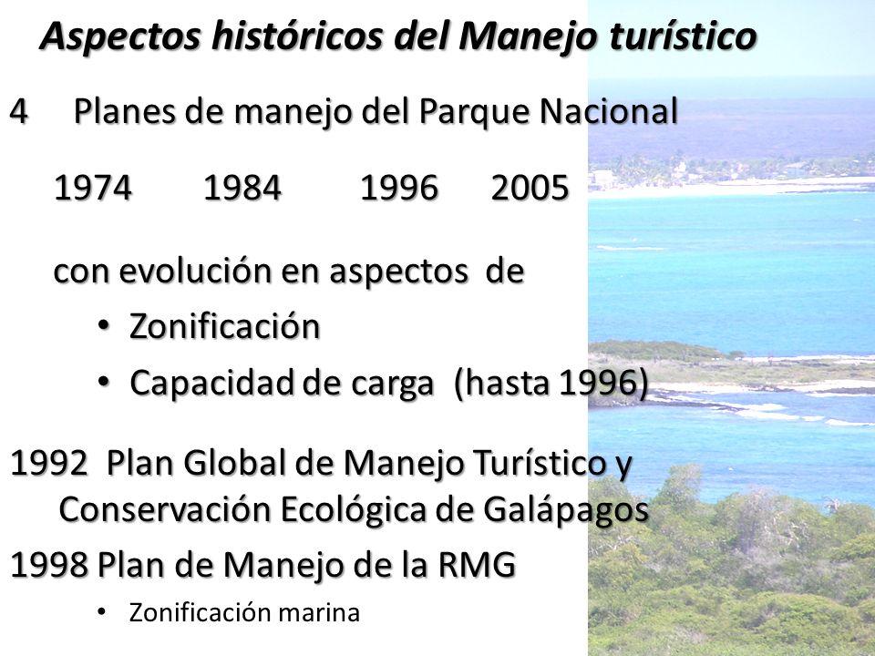 4 Planes de manejo del Parque Nacional 1974 19841996 2005 con evolución en aspectos de Zonificación Zonificación Capacidad de carga (hasta 1996) Capacidad de carga (hasta 1996) 1992 Plan Global de Manejo Turístico y Conservación Ecológica de Galápagos 1998 Plan de Manejo de la RMG Zonificación marina Aspectos históricos del Manejo turístico