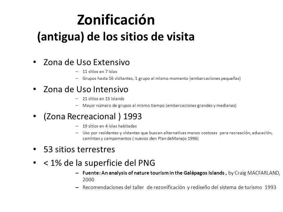 Zonificación (antigua) de los sitios de visita Zona de Uso Extensivo – 11 sitios en 7 islas – Grupos hasta 16 visitantes, 1 grupo al mismo momento (embarcaciones pequeñas) Zona de Uso Intensivo – 21 sitios en 15 islands – Mayor número de grupos al mismo tiempo (embarcaciones grandes y medianas) (Zona Recreacional ) 1993 – 19 sitios en 4 islas habitadas – Uso por residentes y vistantes que buscan alternativas menos costosas para recreación, educación, camintas y campamentos ( nuevos den Plan deManejo 1996) 53 sitios terrestres < 1% de la superficie del PNG – Fuente: An analysis of nature tourism in the Galápagos Islands, by Craig MACFARLAND, 2000 – Recomendaciones del taller de rezonificación y rediseño del sistema de turismo 1993