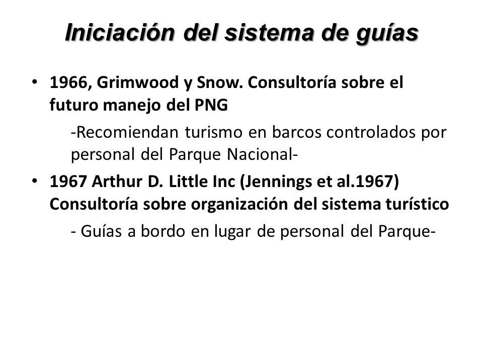 Iniciación del sistema de guías 1966, Grimwood y Snow.