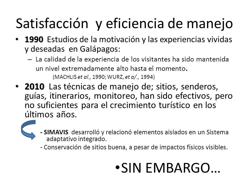 Satisfacción y eficiencia de manejo 1990 1990 Estudios de la motivación y las experiencias vividas y deseadas en Galápagos: – La calidad de la experiencia de los visitantes ha sido mantenida un nivel extremadamente alto hasta el momento.