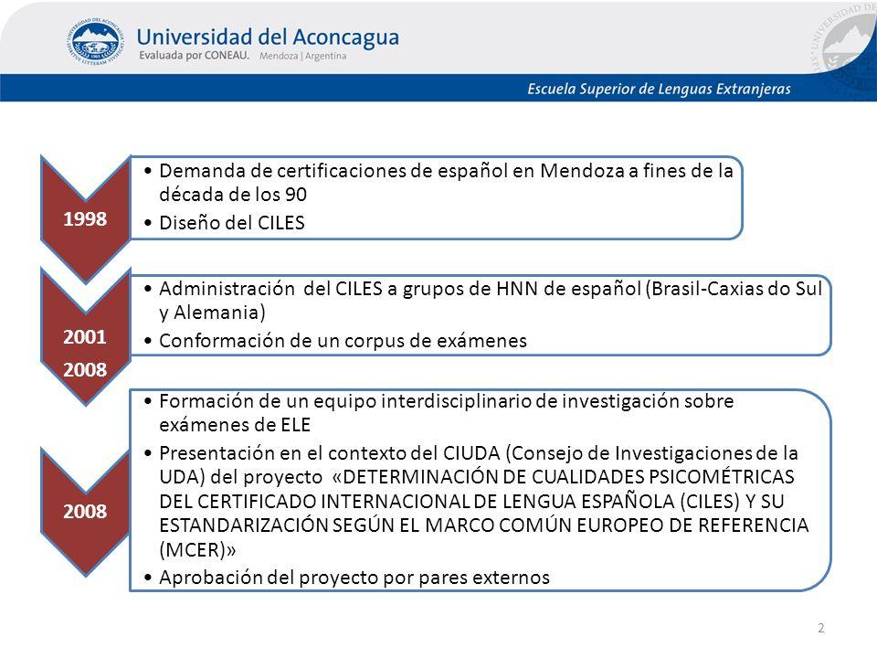 1998 Demanda de certificaciones de español en Mendoza a fines de la década de los 90 Diseño del CILES 2001 2008 Administración del CILES a grupos de HNN de español (Brasil-Caxias do Sul y Alemania) Conformación de un corpus de exámenes 2008 Formación de un equipo interdisciplinario de investigación sobre exámenes de ELE Presentación en el contexto del CIUDA (Consejo de Investigaciones de la UDA) del proyecto «DETERMINACIÓN DE CUALIDADES PSICOMÉTRICAS DEL CERTIFICADO INTERNACIONAL DE LENGUA ESPAÑOLA (CILES) Y SU ESTANDARIZACIÓN SEGÚN EL MARCO COMÚN EUROPEO DE REFERENCIA (MCER)» Aprobación del proyecto por pares externos 2