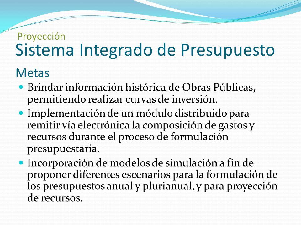 Sistema Integrado de Presupuesto Brindar información histórica de Obras Públicas, permitiendo realizar curvas de inversión.