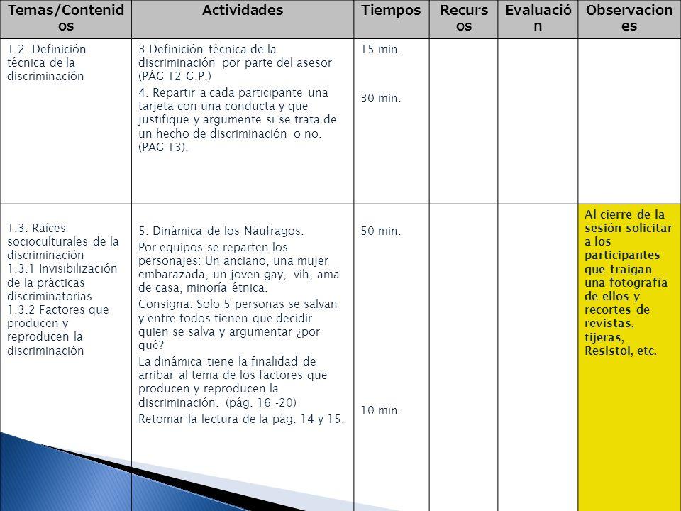 Temas/Contenid os ActividadesTiemposRecurs os Evaluació n Observacion es 1.2. Definición técnica de la discriminación 3.Definición técnica de la discr