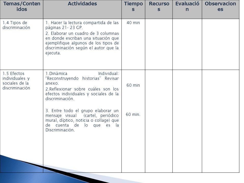 Temas/Conten idos ActividadesTiempo s Recurso s Evaluació n Observacion es 1.4 Tipos de discriminación 1. Hacer la lectura compartida de las páginas 2