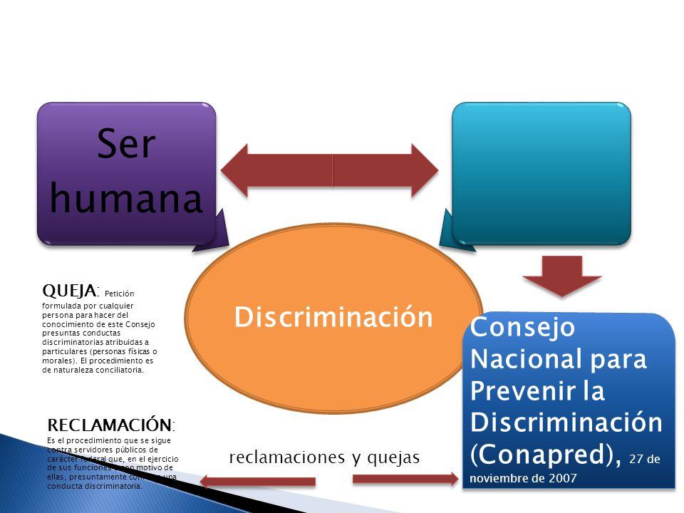 Discriminación Ser humana Consejo Nacional para Prevenir la Discriminación (Conapred), 27 de noviembre de 2007 reclamaciones y quejas QUEJA: Petición