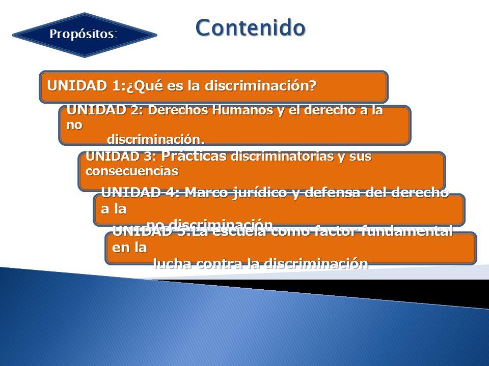 Contenido UNIDAD 1:¿Qué es la discriminación? UNIDAD 2: Derechos Humanos y el derecho a la no discriminación. discriminación. UNIDAD 3: Prácticas disc