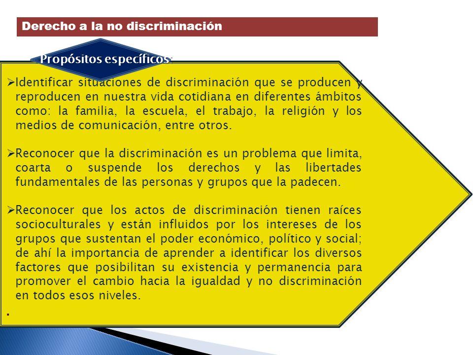 Identificar situaciones de discriminación que se producen y reproducen en nuestra vida cotidiana en diferentes ámbitos como: la familia, la escuela, e