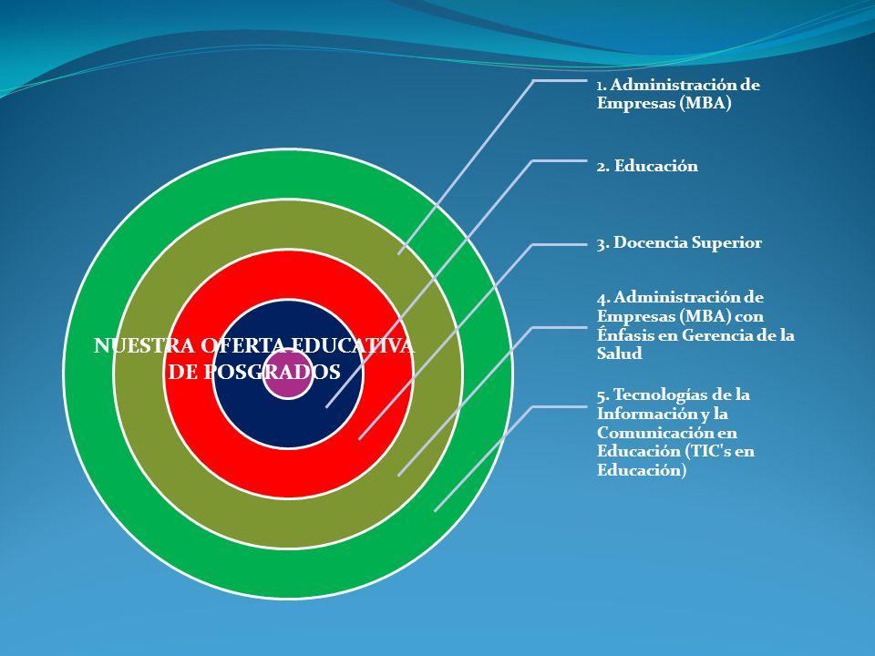 1. Administración de Empresas (MBA) 2. Educación 3. Docencia Superior 4. Administración de Empresas (MBA) con Énfasis en Gerencia de la Salud 5. Tecno