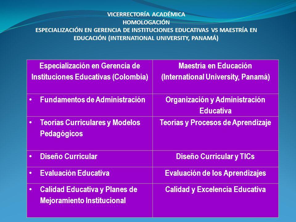 Especialización en Gerencia de Instituciones Educativas (Colombia) Maestría en Educación (International University, Panamá) Fundamentos de Administrac