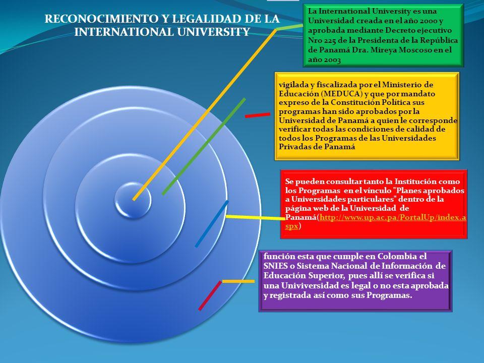 RECONOCIMIENTO Y LEGALIDAD DE LA INTERNATIONAL UNIVERSITY vigilada y fiscalizada por el Ministerio de Educación (MEDUCA) y que por mandato expreso de