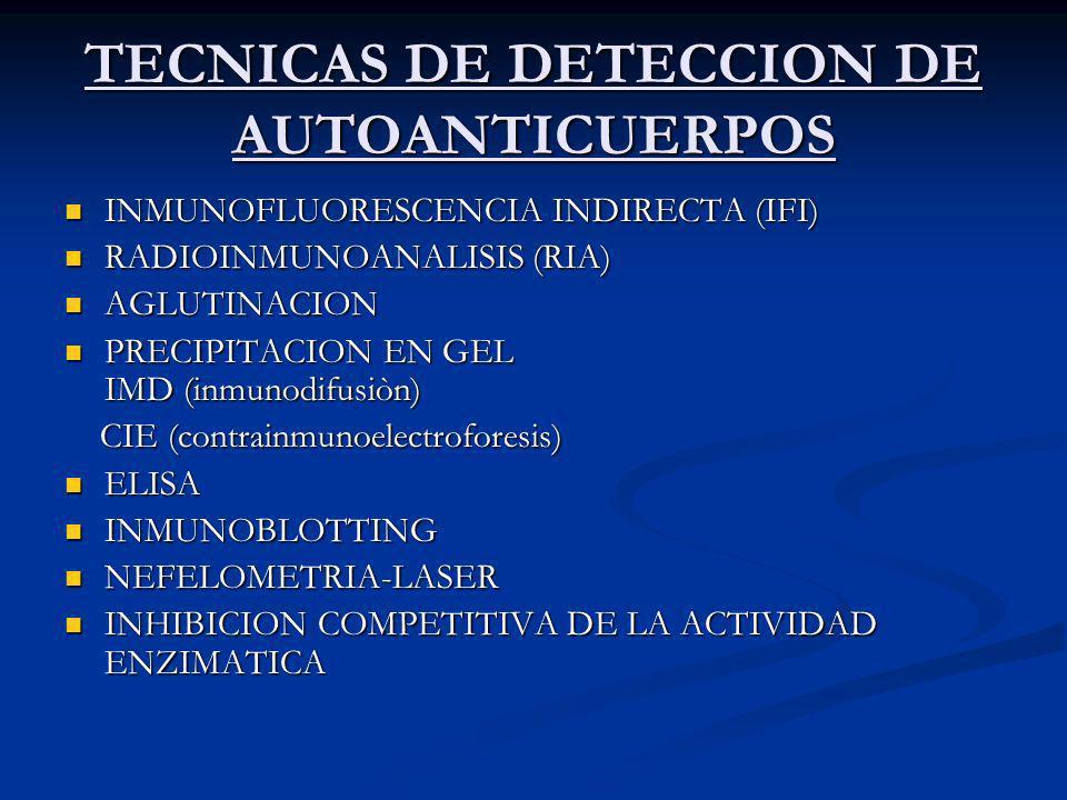 TECNICAS DE DETECCION DE AUTOANTICUERPOS INMUNOFLUORESCENCIA INDIRECTA (IFI) INMUNOFLUORESCENCIA INDIRECTA (IFI) RADIOINMUNOANALISIS (RIA) RADIOINMUNOANALISIS (RIA) AGLUTINACION AGLUTINACION PRECIPITACION EN GEL IMD (inmunodifusiòn) PRECIPITACION EN GEL IMD (inmunodifusiòn) CIE (contrainmunoelectroforesis) CIE (contrainmunoelectroforesis) ELISA ELISA INMUNOBLOTTING INMUNOBLOTTING NEFELOMETRIA-LASER NEFELOMETRIA-LASER INHIBICION COMPETITIVA DE LA ACTIVIDAD ENZIMATICA INHIBICION COMPETITIVA DE LA ACTIVIDAD ENZIMATICA