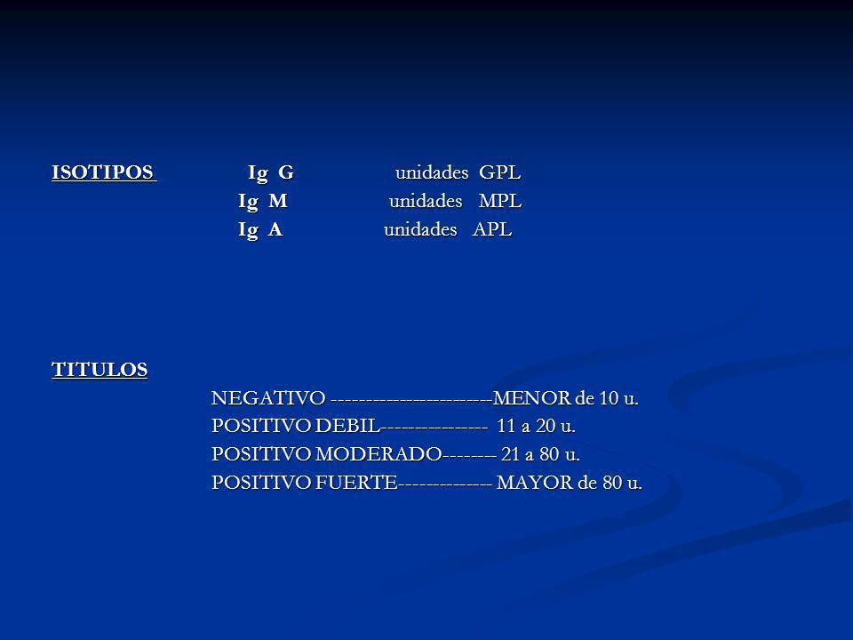 ISOTIPOS Ig G unidades GPL Ig M unidades MPL Ig M unidades MPL Ig A unidades APL Ig A unidades APL TITULOS NEGATIVO ------------------------MENOR de 10 u.