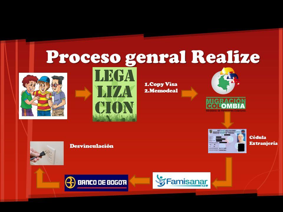 Proceso genral Realize 1.Copy Visa 2.Memodeal Desvinculación Cédula Extranjería