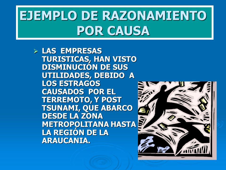 EJEMPLO DE RAZONAMIENTO POR CAUSA LAS EMPRESAS TURISTICAS, HAN VISTO DISMINUCIÓN DE SUS UTILIDADES, DEBIDO A LOS ESTRAGOS CAUSADOS POR EL TERREMOTO, Y