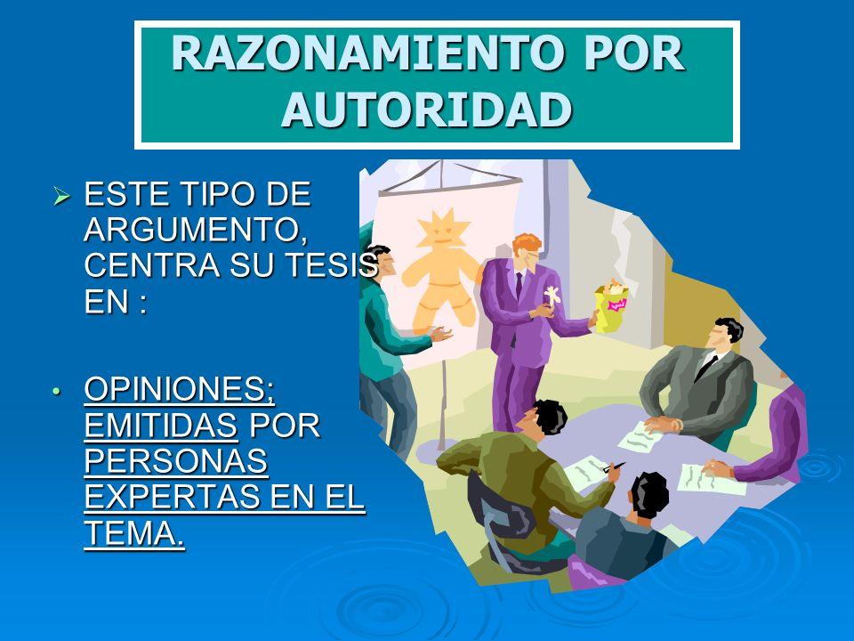 RAZONAMIENTO POR AUTORIDAD ESTE TIPO DE ARGUMENTO, CENTRA SU TESIS EN : ESTE TIPO DE ARGUMENTO, CENTRA SU TESIS EN : OPINIONES; EMITIDAS POR PERSONAS
