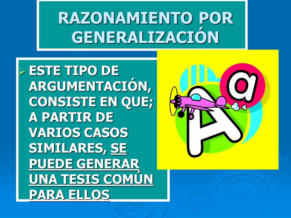 EJEMPLO DE RAZONAMIENTO POR GENERALIZACIÓN DE LAS VECES, EN QUE LA SELECCIÓN DE FÚTBOL CHILENA, SE HA ENFRENTADO A SU SIMILAR BRAZILEÑA, LA MAYORIA DE ELLAS, HA GANADO BRAZIL, POR LO TANTO, EL RESULTADO DEL PARTIDO, DEL LUNES PASADO; NO FUE SORPRESA, PARA NADIE.