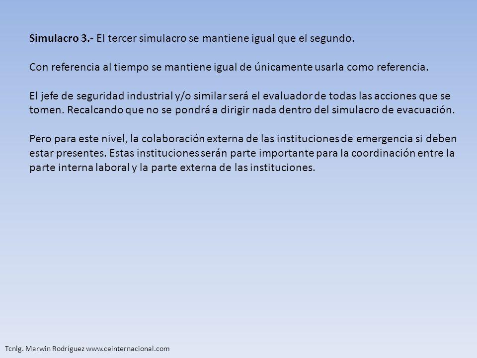 Tcnlg. Marwin Rodríguez www.ceinternacional.com Simulacro 3.- El tercer simulacro se mantiene igual que el segundo. Con referencia al tiempo se mantie
