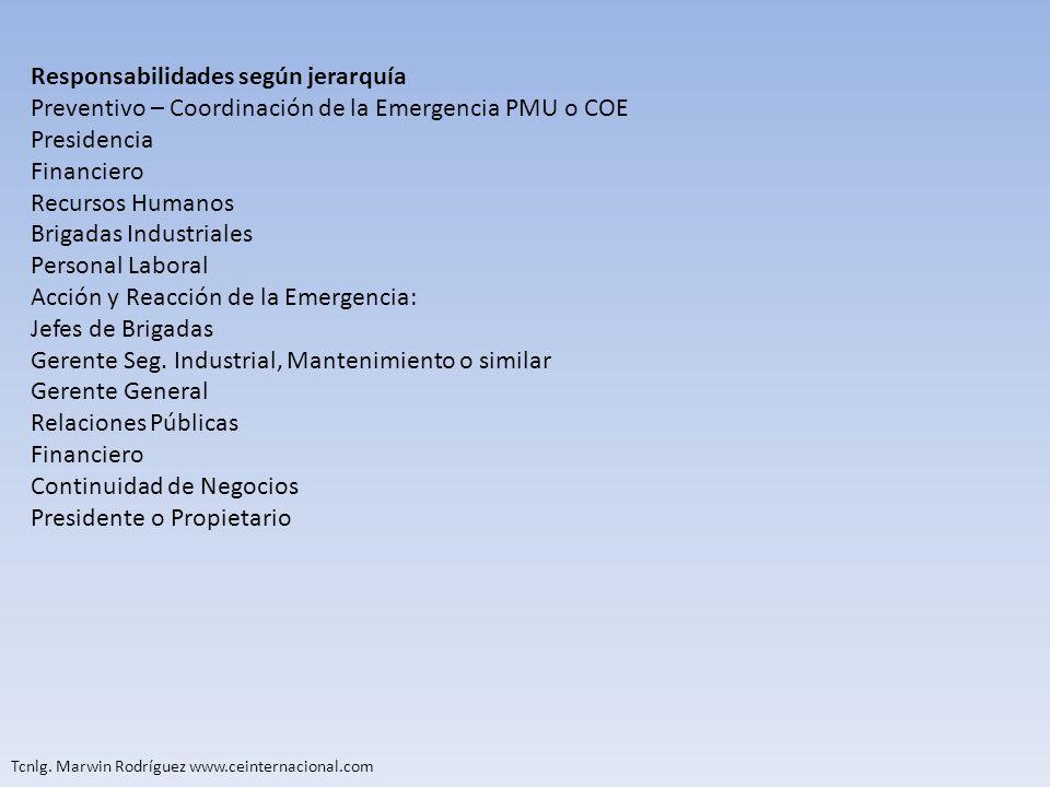 Tcnlg. Marwin Rodríguez www.ceinternacional.com Responsabilidades según jerarquía Preventivo – Coordinación de la Emergencia PMU o COE Presidencia Fin