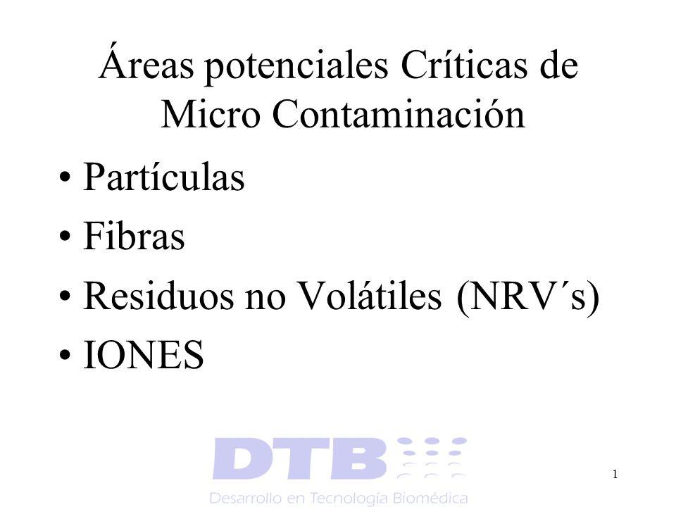 1 Partículas Fibras Residuos no Volátiles (NRV´s) IONES Áreas potenciales Críticas de Micro Contaminación
