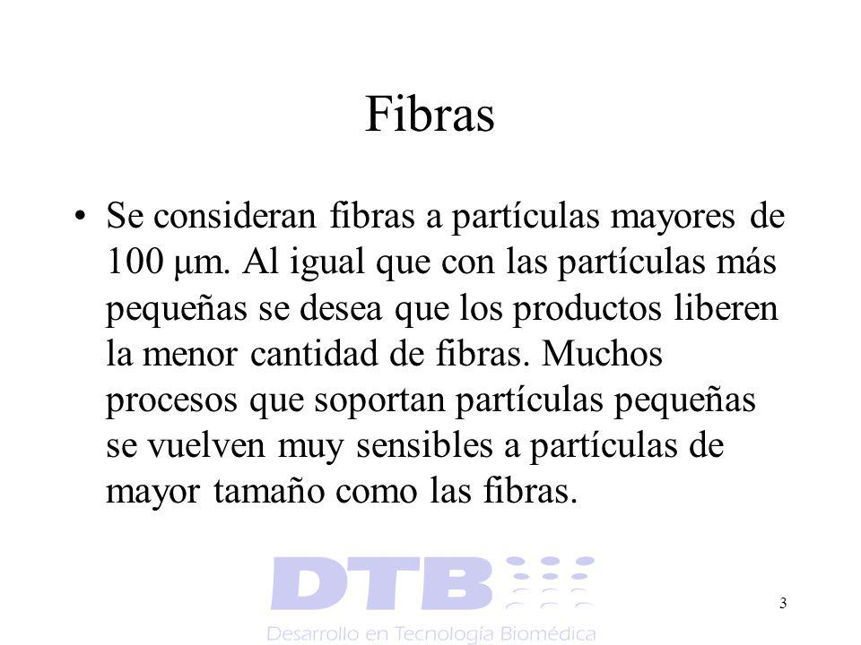 3 Fibras Se consideran fibras a partículas mayores de 100 μm. Al igual que con las partículas más pequeñas se desea que los productos liberen la menor