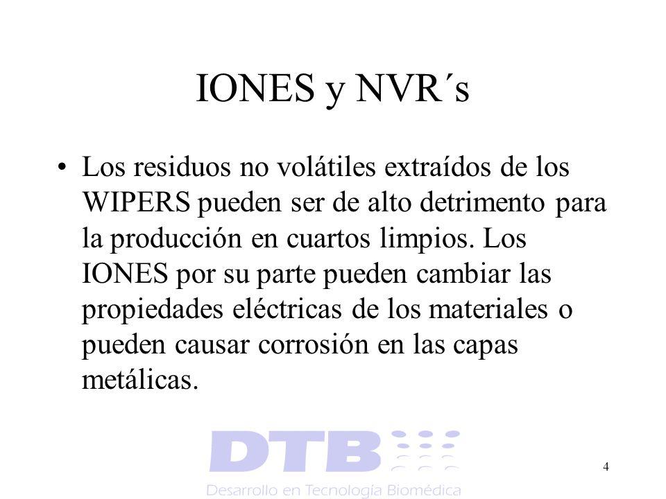 4 IONES y NVR´s Los residuos no volátiles extraídos de los WIPERS pueden ser de alto detrimento para la producción en cuartos limpios. Los IONES por s