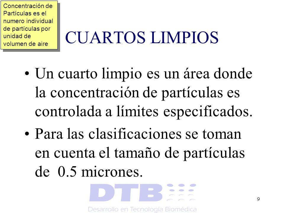 9 CUARTOS LIMPIOS Un cuarto limpio es un área donde la concentración de partículas es controlada a límites especificados. Para las clasificaciones se