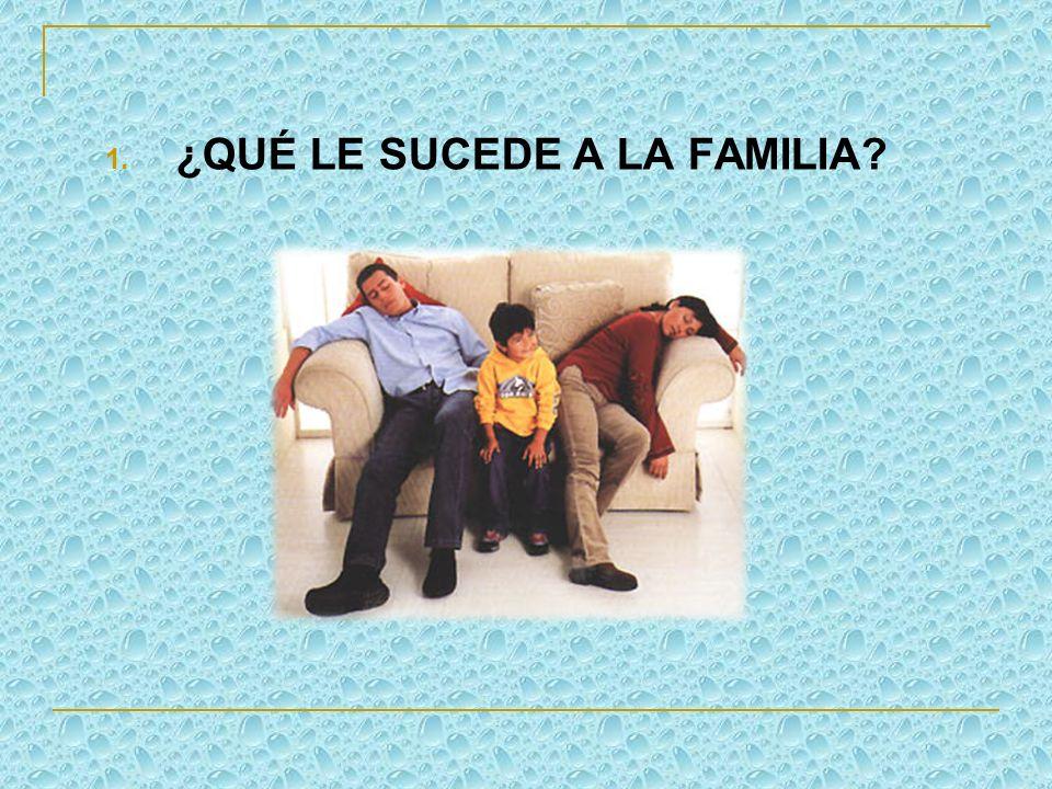 ¿QUÉ LE SUCEDE A LA FAMILIA? ¿LOS PADRES COMO SON?