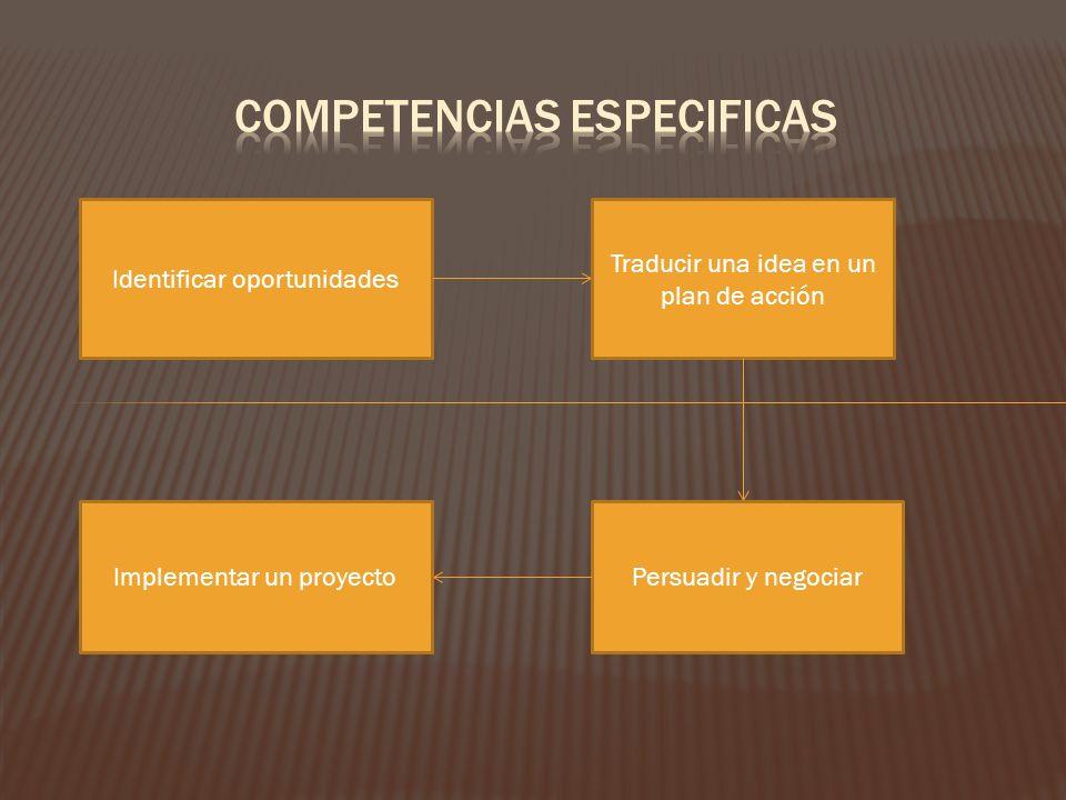 Identificar oportunidades Traducir una idea en un plan de acción Persuadir y negociarImplementar un proyecto